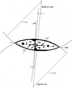 図32ネガ