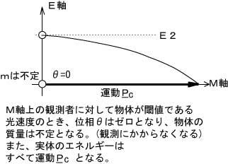 20140710光速度