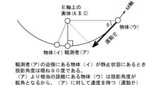 20150820M軸は湾曲-コピー