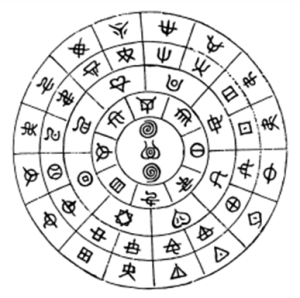フトマニ図