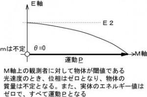 20140421光速度