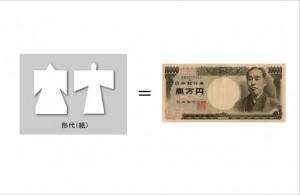形代とお金