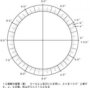 12進分度器-1