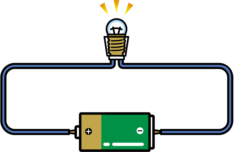 電磁気学の基本例