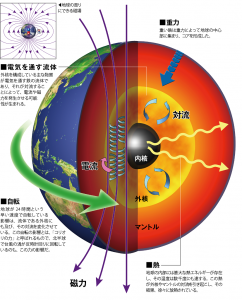 earth_magnet_09