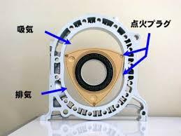 rotoregn